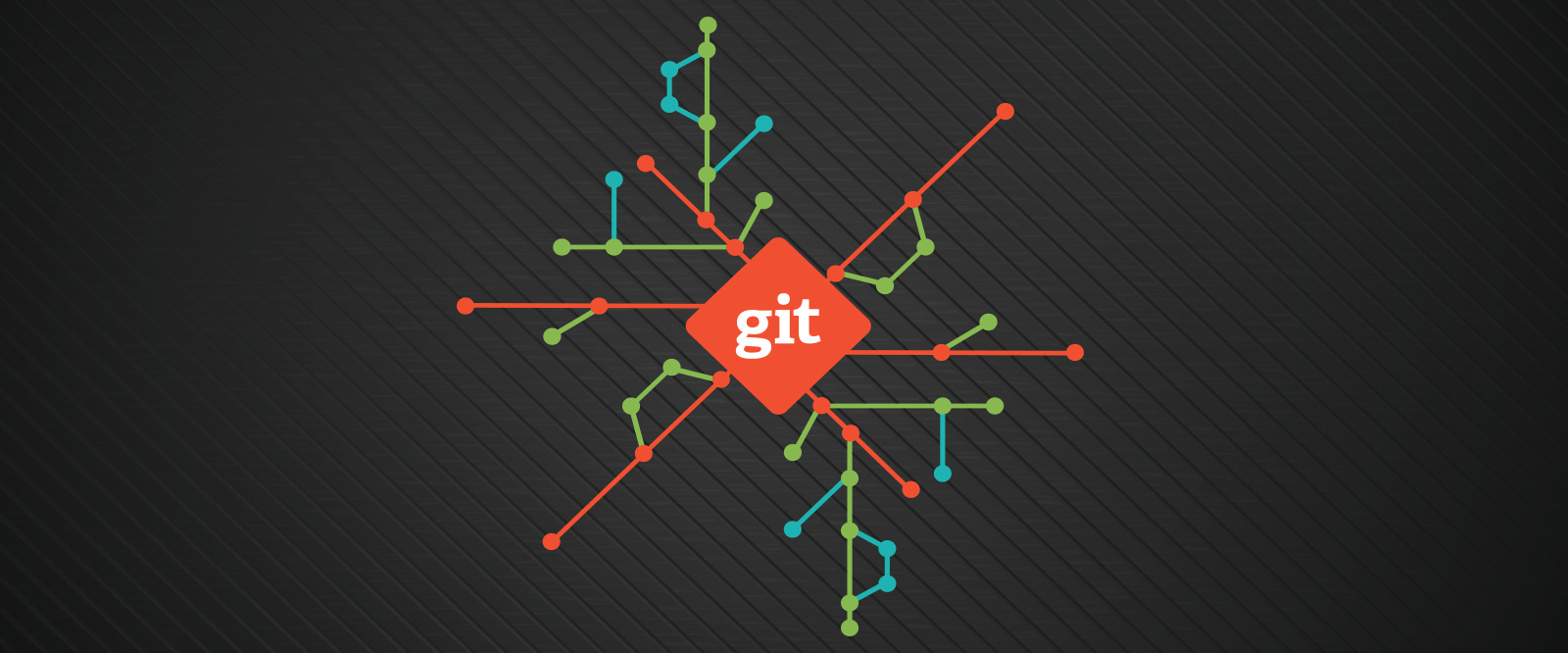 Making your Git Action Easier - Here's how?